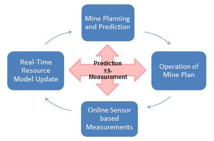 Real-Time-Mining_2_en