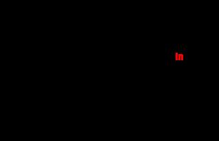 indium_figure